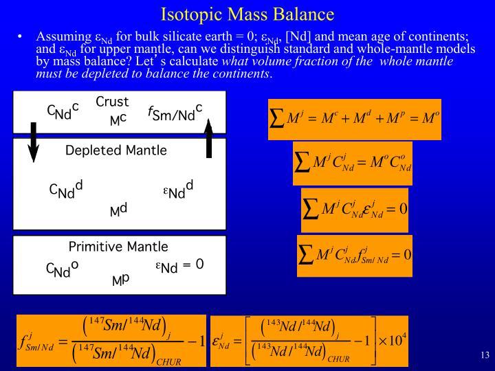 Isotopic Mass Balance