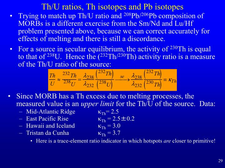 Th/U ratios, Th isotopes and Pb isotopes