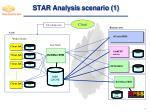 star analysis scenario 1