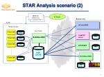 star analysis scenario 2