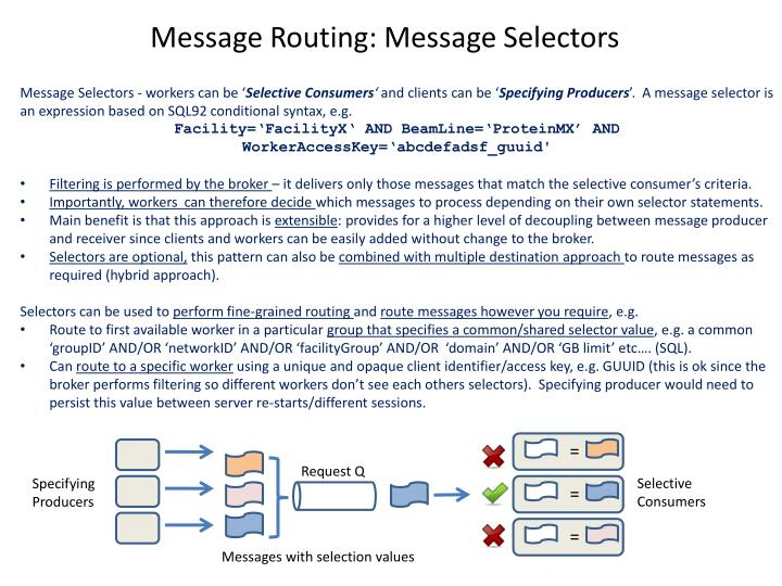 Message Routing: Message Selectors