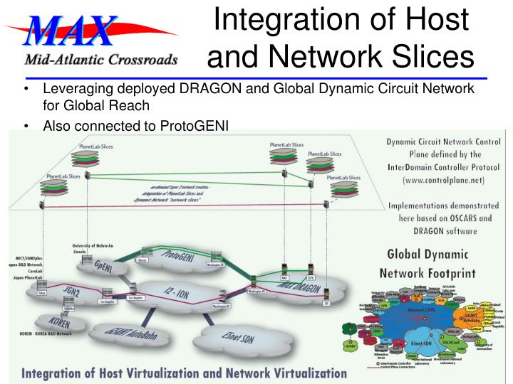 Integration of host and network slices
