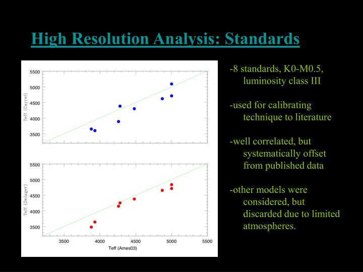High Resolution Analysis: Standards
