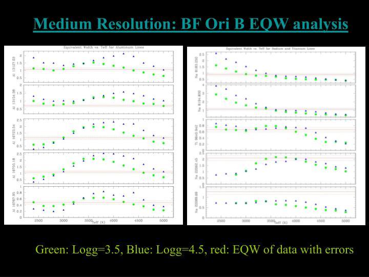 Medium Resolution: BF Ori B EQW analysis