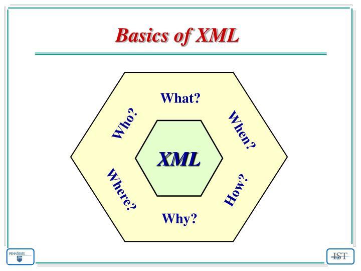 Basics of XML