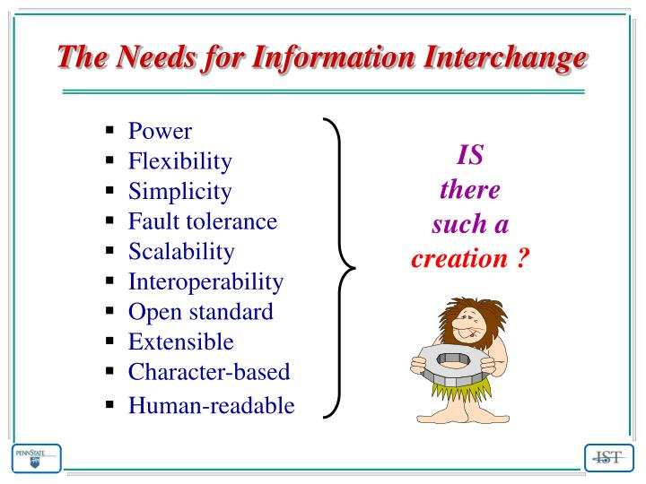 The needs for information interchange