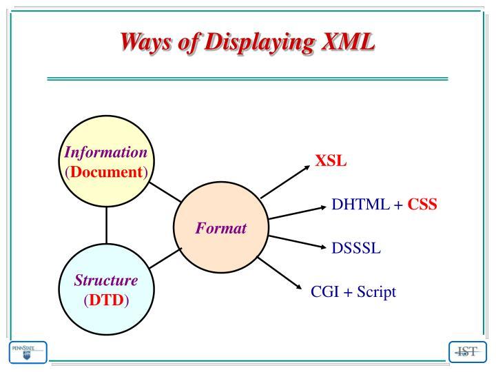 Ways of Displaying XML