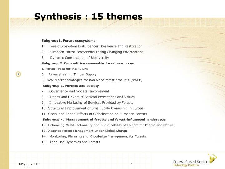 Synthesis : 15 themes