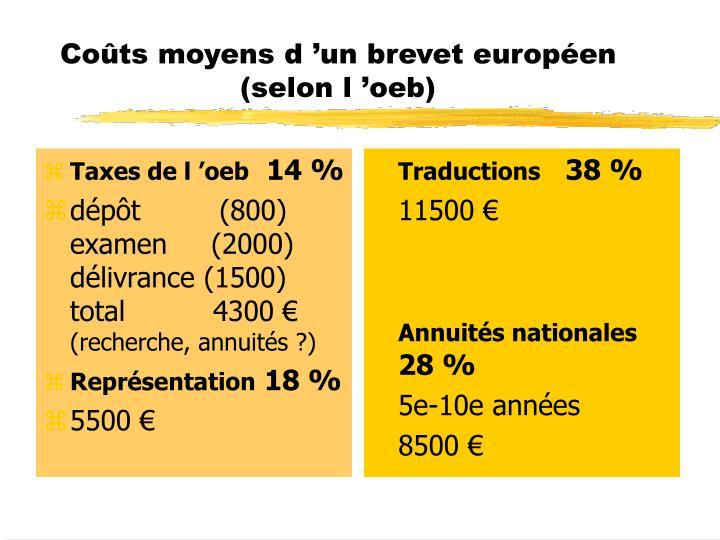 Taxes de l'oeb