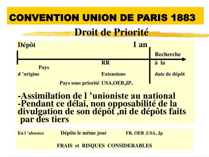 CONVENTION UNION DE PARIS