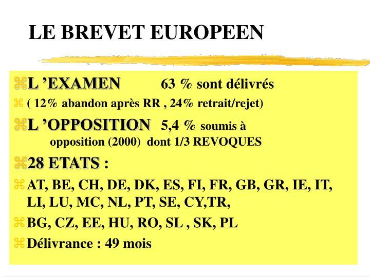 LE BREVET EUROPEEN