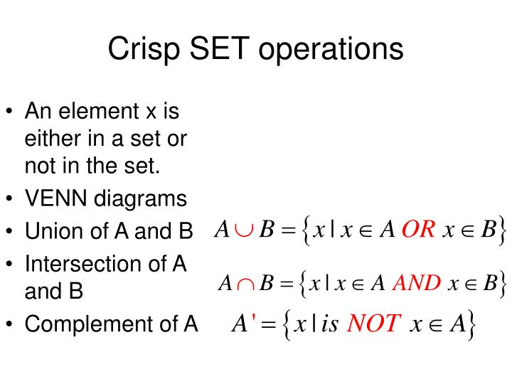 Crisp SET operations