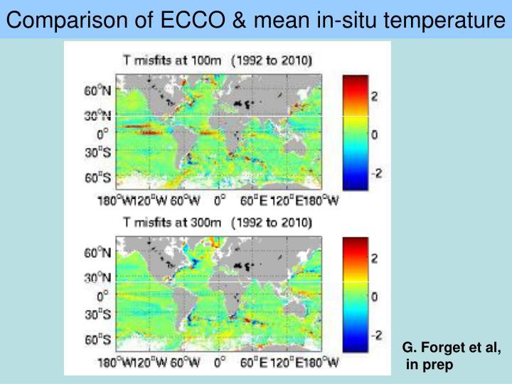 Comparison of ECCO & mean in-situ temperature