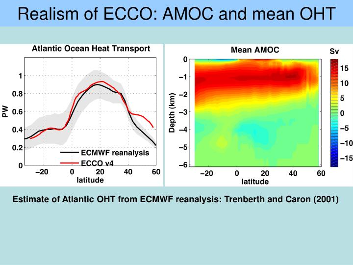 Realism of ECCO: AMOC and mean OHT