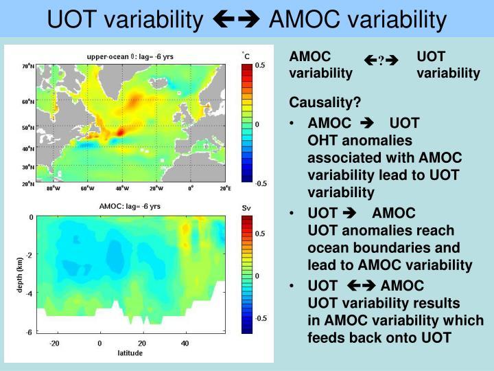 UOT variability