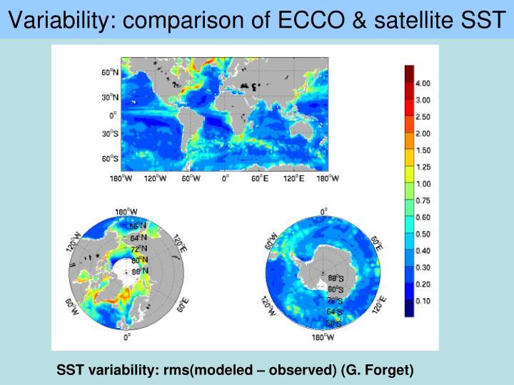 Variability: comparison of ECCO & satellite SST