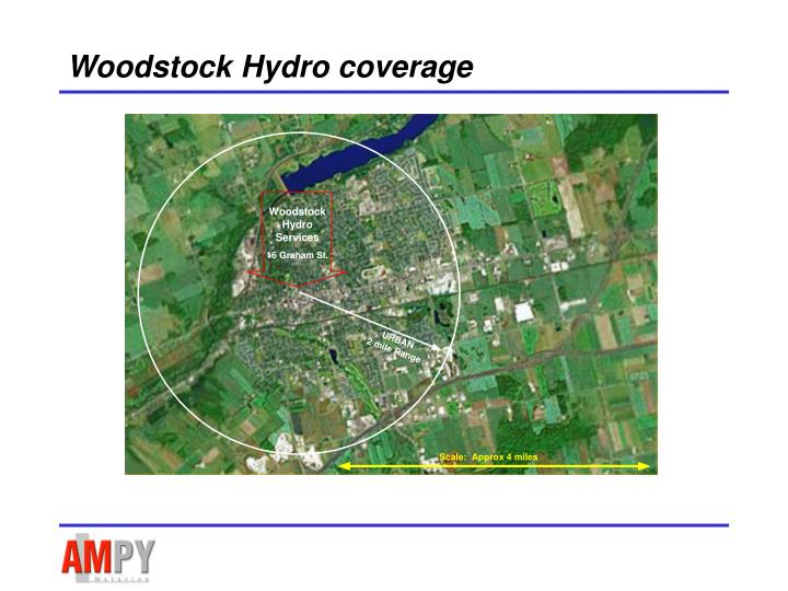 Woodstock Hydro coverage