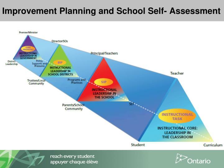 Improvement Planning and School Self- Assessment