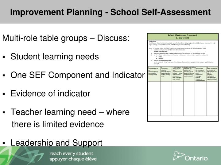 Improvement Planning - School Self-Assessment