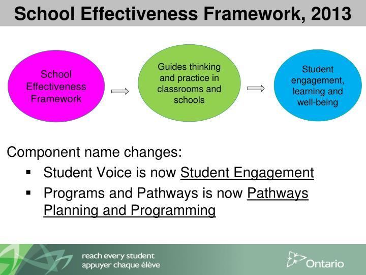 School Effectiveness Framework, 2013