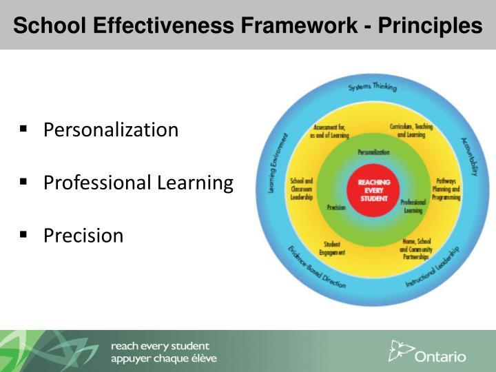 School Effectiveness Framework - Principles