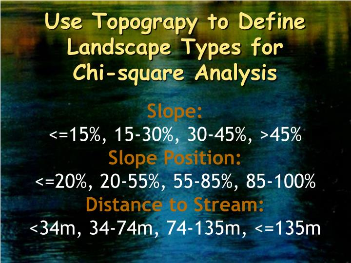 Use Topograpy to Define Landscape Types for