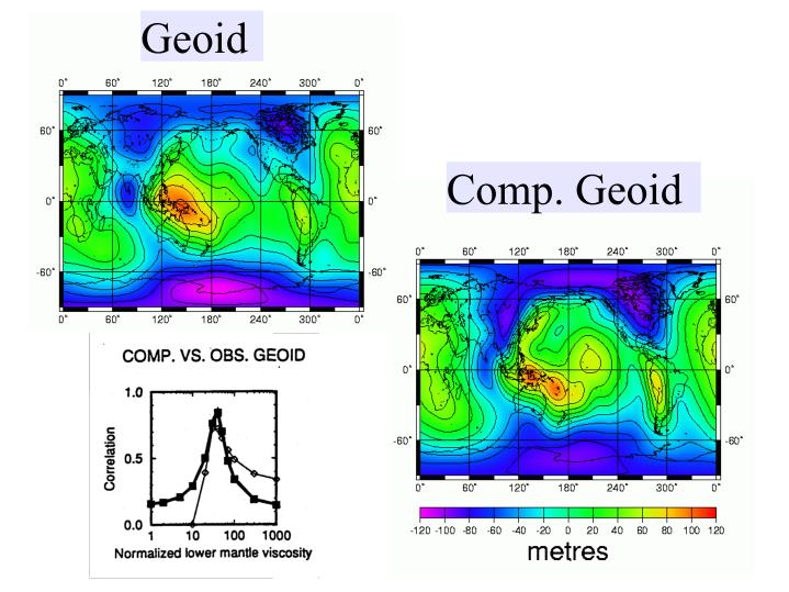 Geoid
