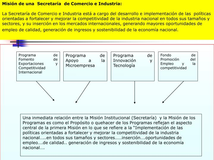 Misión de una  Secretaría  de Comercio e Industria: