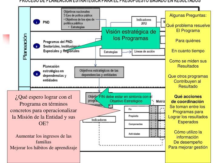 Vinculación PND- Programas Sectoriales - Programas Presupuestarios