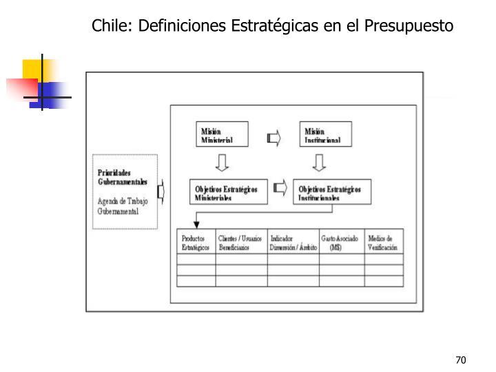 Chile: Definiciones Estratégicas en el Presupuesto