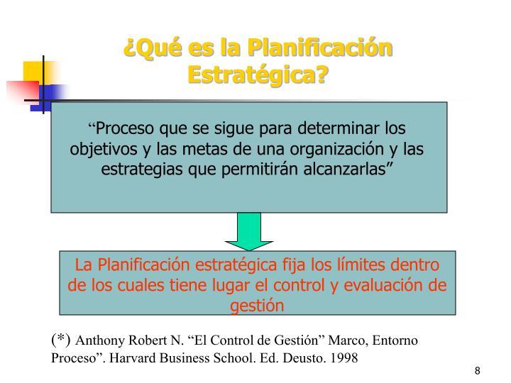 ¿Qué es la Planificación Estratégica?