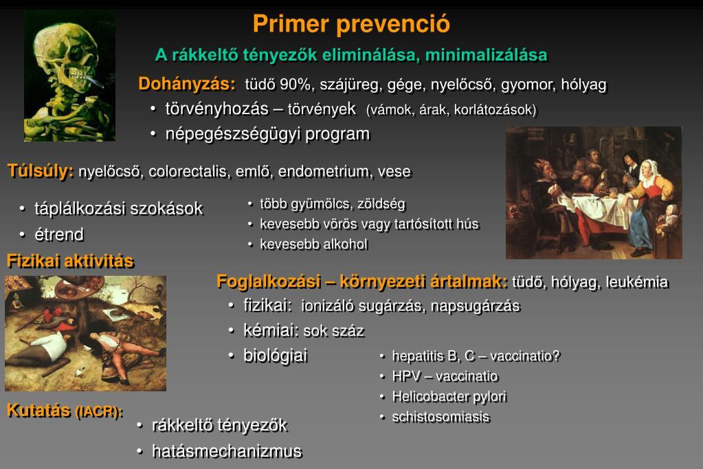 schistosomiasis finanszírozása