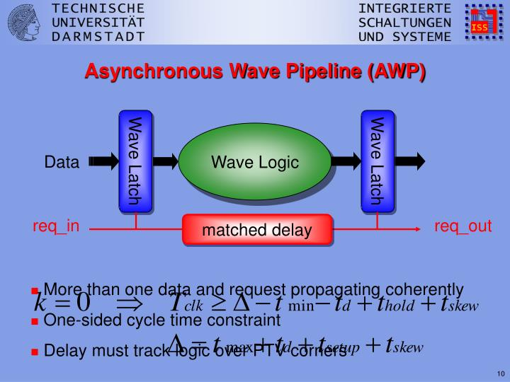 Asynchronous Wave Pipeline (AWP)
