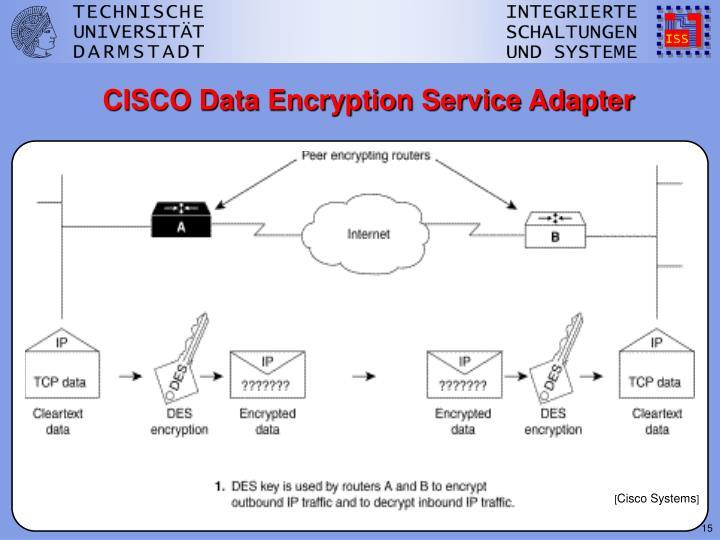 CISCO Data Encryption Service Adapter
