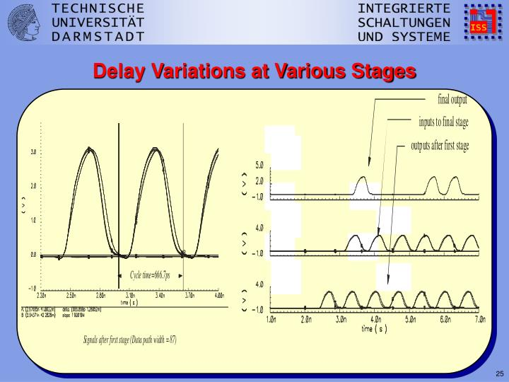 Delay Variations at Various Stages