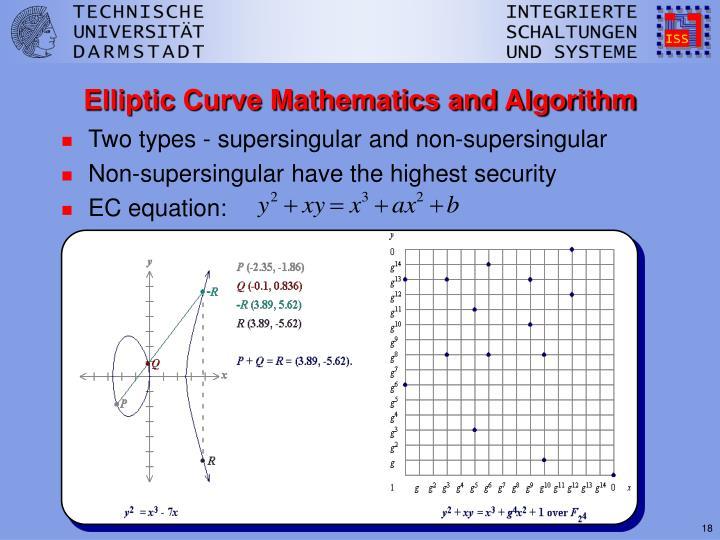 Elliptic Curve Mathematics and Algorithm