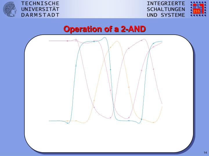 Operation of a 2-AND
