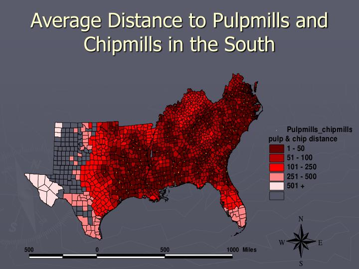 Average Distance to Pulpmills and Chipmills in the South