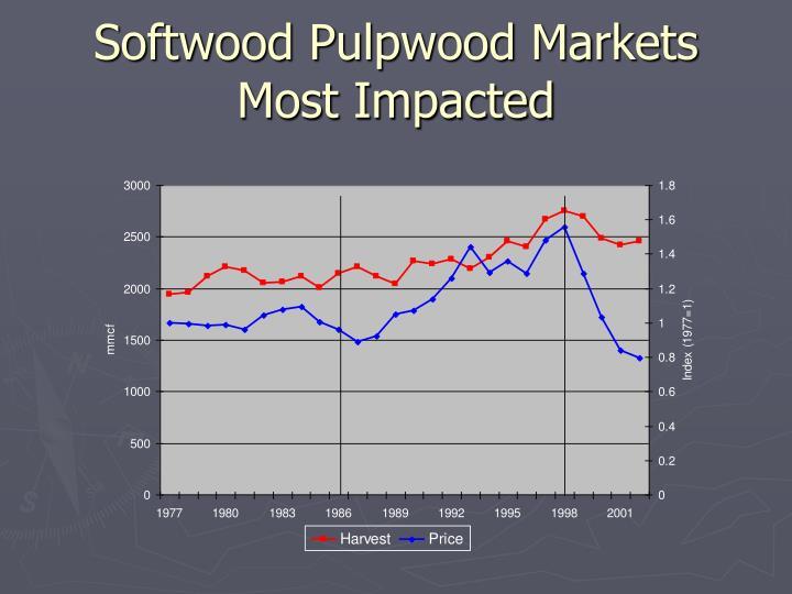 Softwood Pulpwood Markets