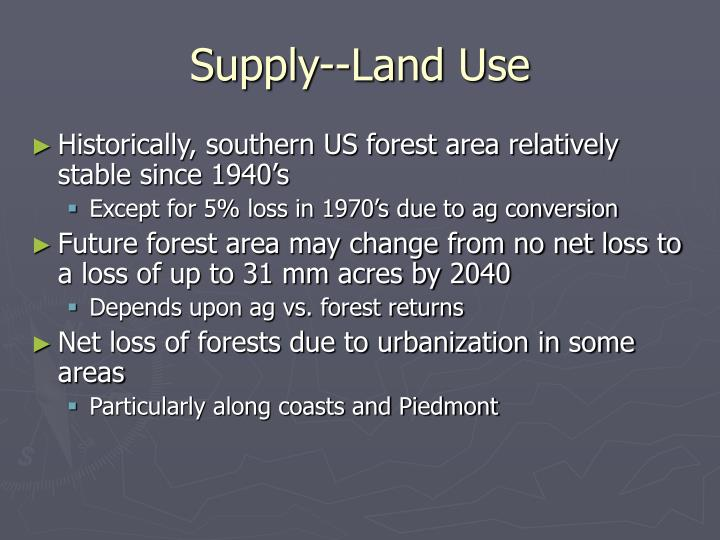 Supply--Land Use