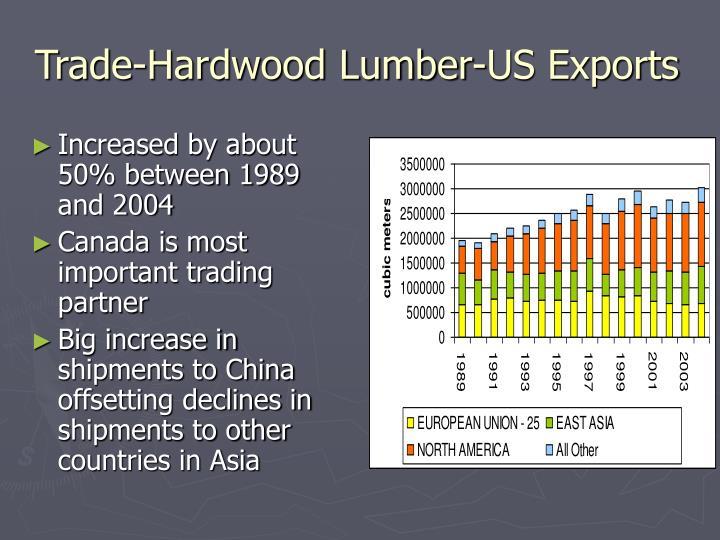 Trade-Hardwood Lumber-US Exports