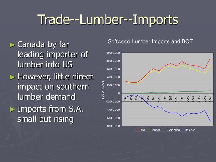 Trade--Lumber--Imports