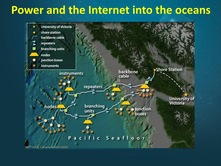 Power and the Internet into the oceans