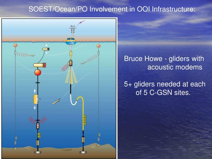 SOEST/Ocean/PO Involvement in OOI Infrastructure: