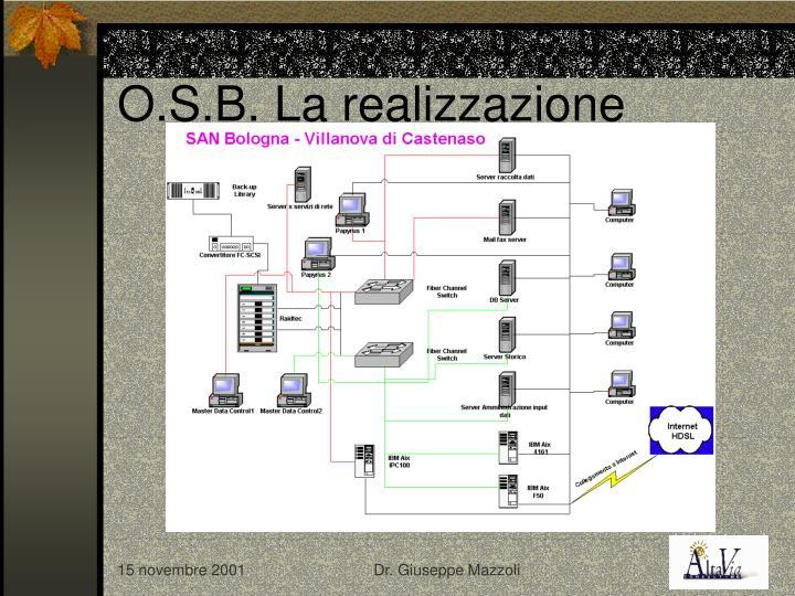 O.S.B. La realizzazione