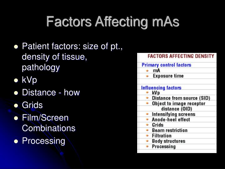 Factors Affecting mAs