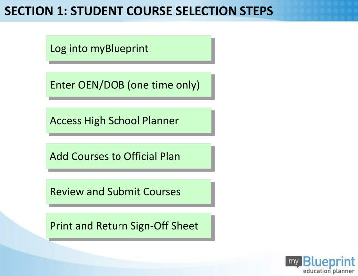 SECTION 1: STUDENT COURSE SELECTION STEPS