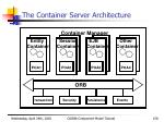 the container server architecture
