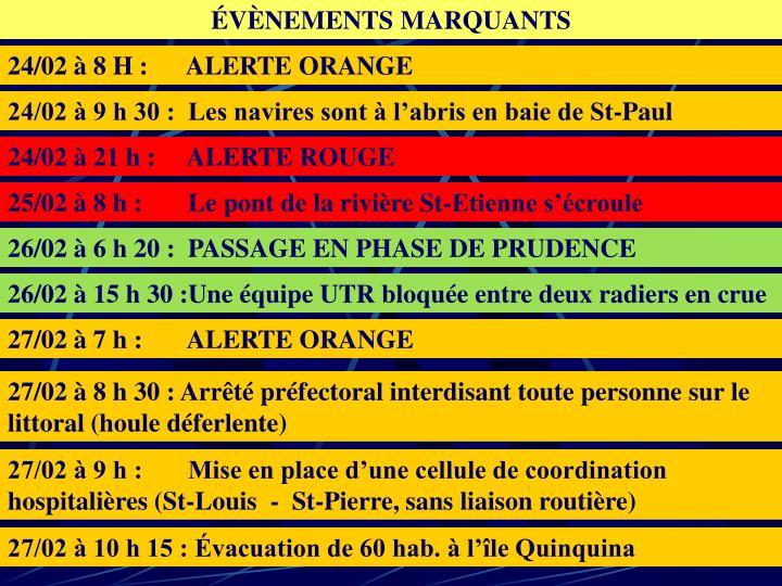 ÉVÈNEMENTS MARQUANTS