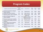 program codes1